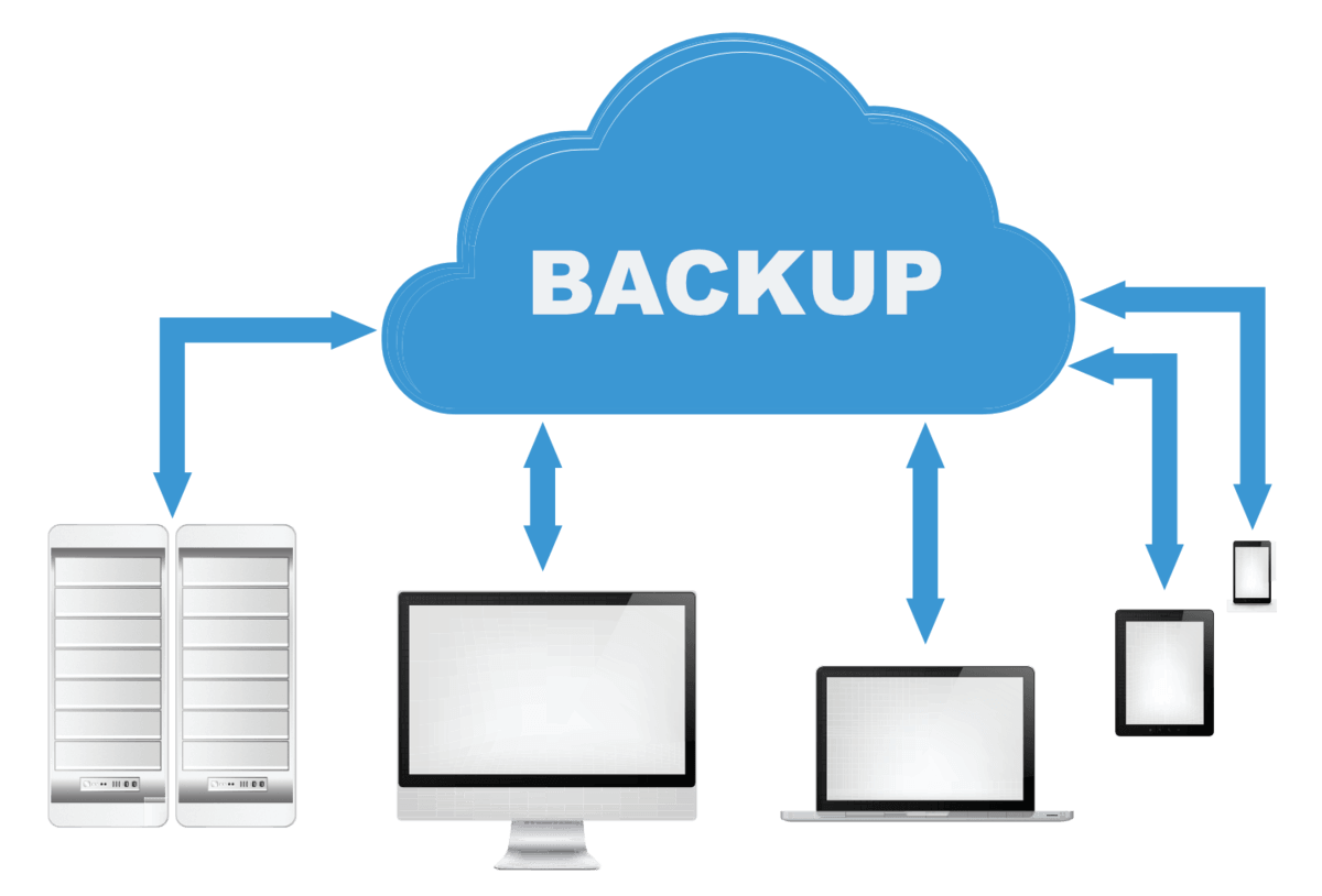 Image result for Automate Your Blog Backup
