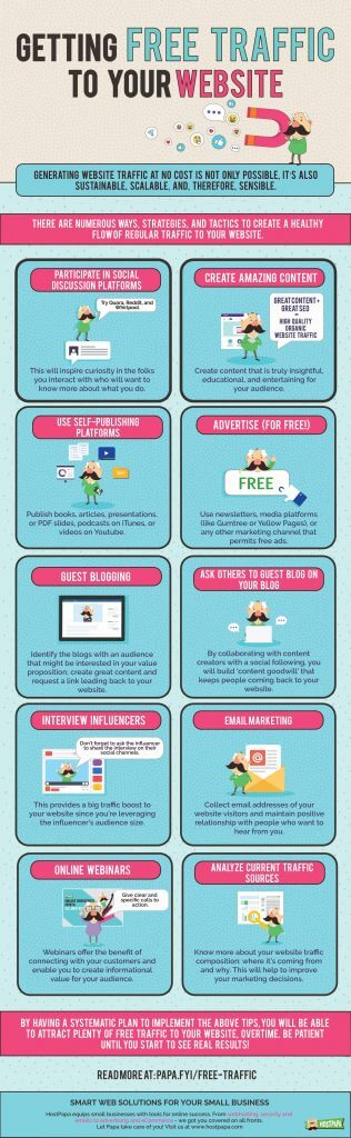 Infographic: how to get free traffic
