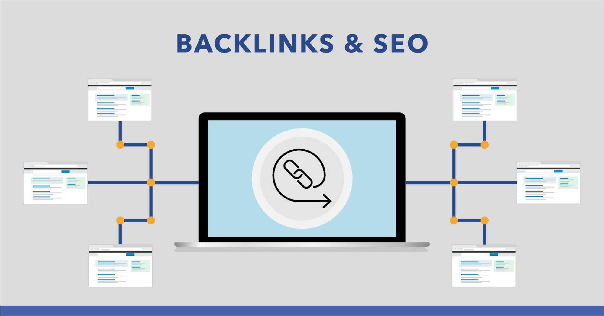 This is why backlinks are important for SEO