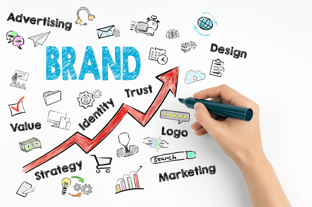Before deciding on an email domain establish your brand