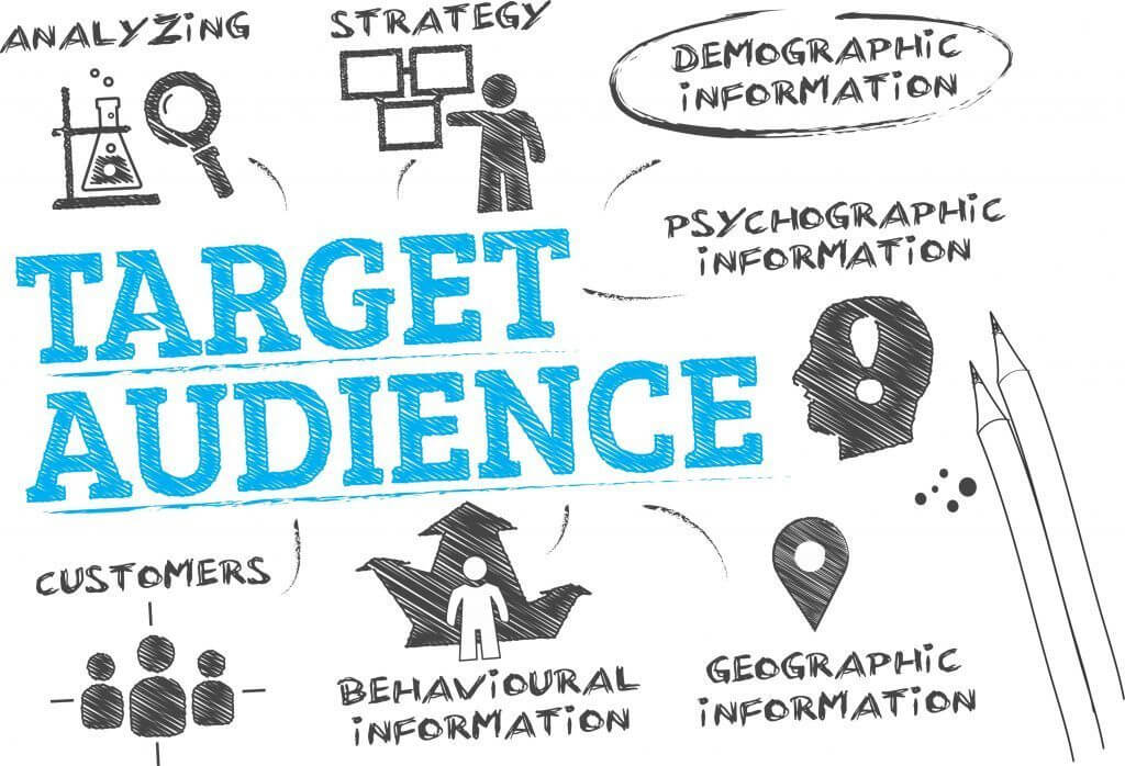 Consider yout target audience when writing your business email