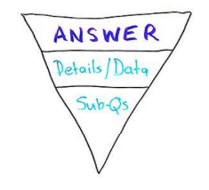 Use the inverted pyramid structure for your snippets