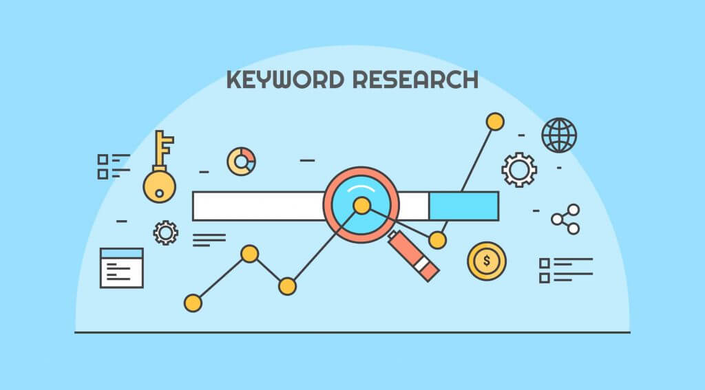 Always do keyword research for your content