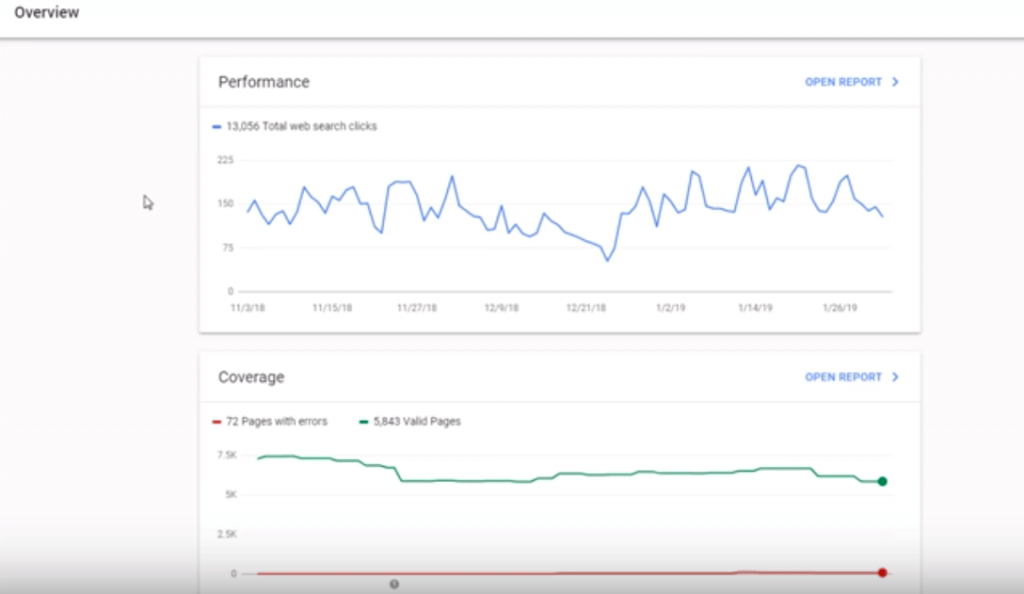 Check your performance in google search console
