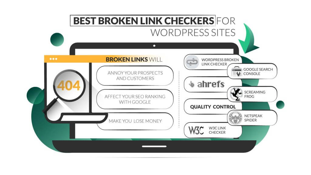 Check these wordpress broken link checkers for your website