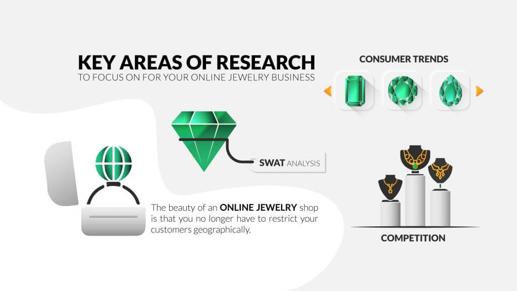 research-for-jewelry-business-strategies