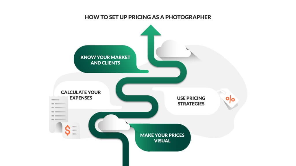 How much does photographers make a year