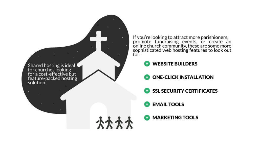What are the best web hosting for churches