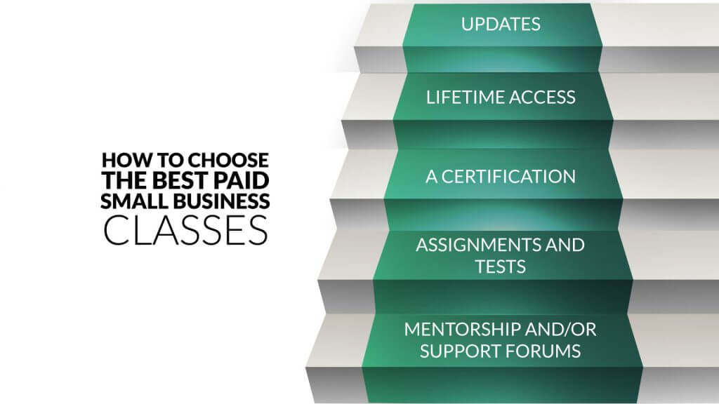 Small Business classes online that you don't want to miss