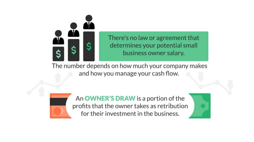 How much does a small business owner make